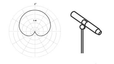 pencil-cardioid-nav-item-new.jpg
