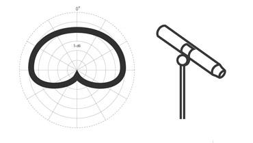 pencil-cardioid-nav-item.jpg