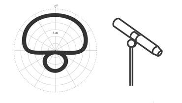 pencil-super-cardioid-nav-item_1.jpg