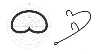 cardioid-headset-nav-item.jpg