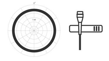 omnidirectional-lavalier-illu-nav-item_1.jpg